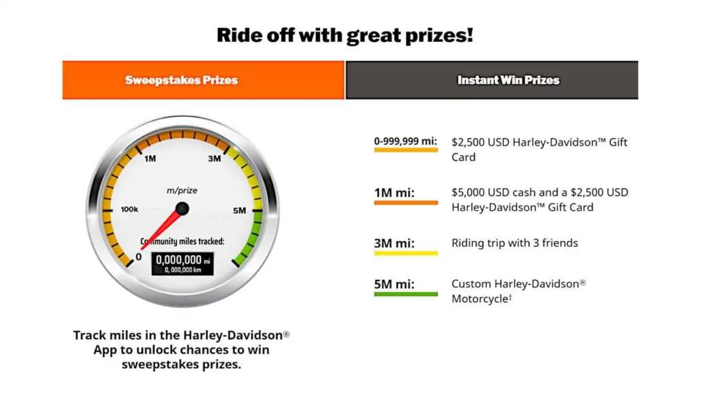 Let's Ride Challenge